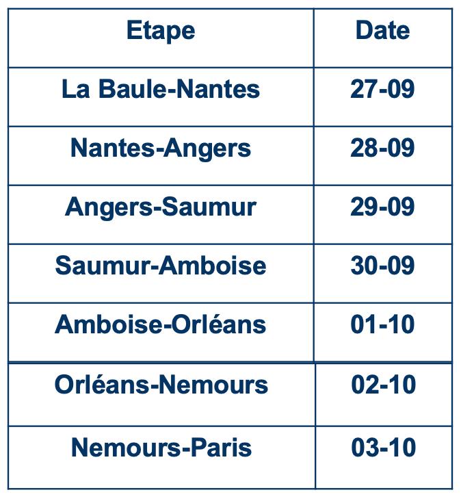 #Defi850 dates