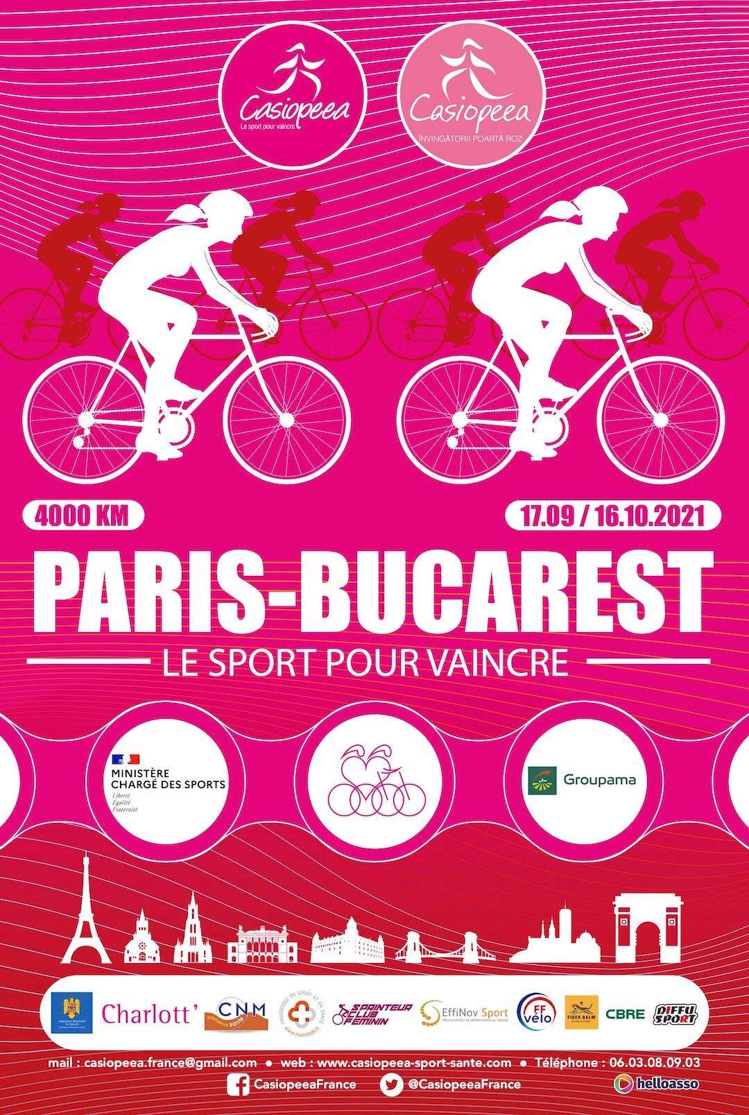 PARIS-BUCAREST 2021